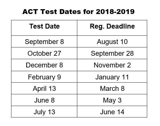 Counseling Center / College Entrance Exams (PSAT/SAT/ACT)
