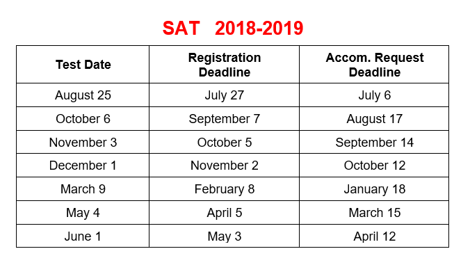 SAT~ACT~AP~PSAT~Testing Accommodations | Guidance