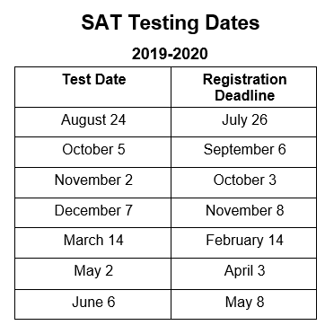 SAT~ACT~AP~PSAT~Testing Accommodations   Guidance