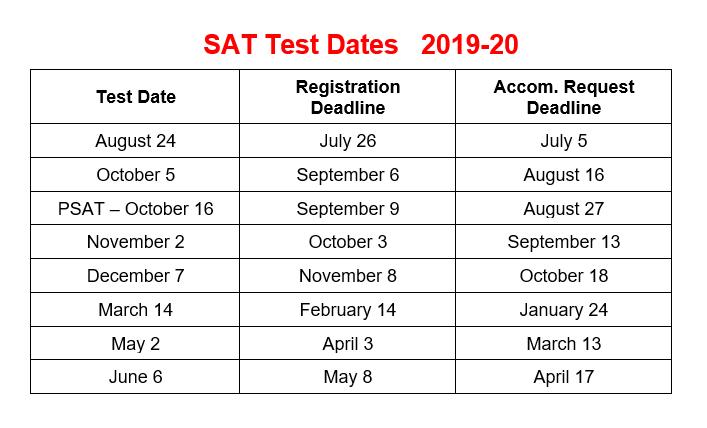 Image result for 2019-20 sat dates